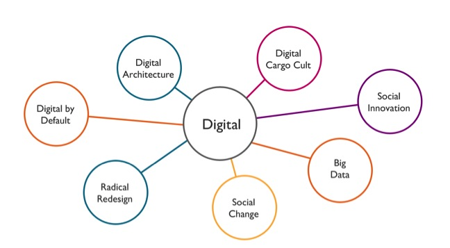 7 tribes of digital?