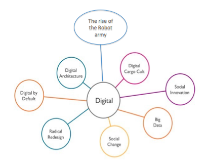 8 tribes of digital and the rise of the robot army.