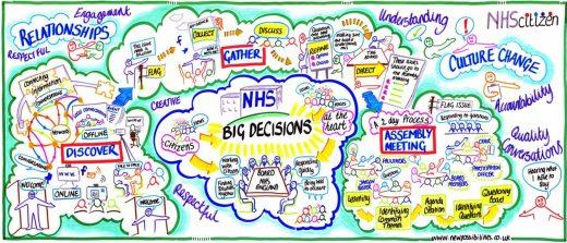 Health as a social movement
