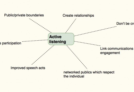 Active listening:  Don't be creepy