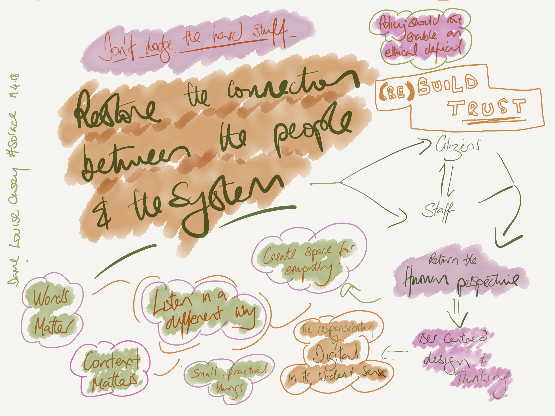 Sketch notes from Dmae Louise Casey speech