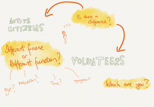 Can we define a difference between volunteering and active citizenship?